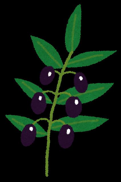 オリーブ葉の抗ウイルス性